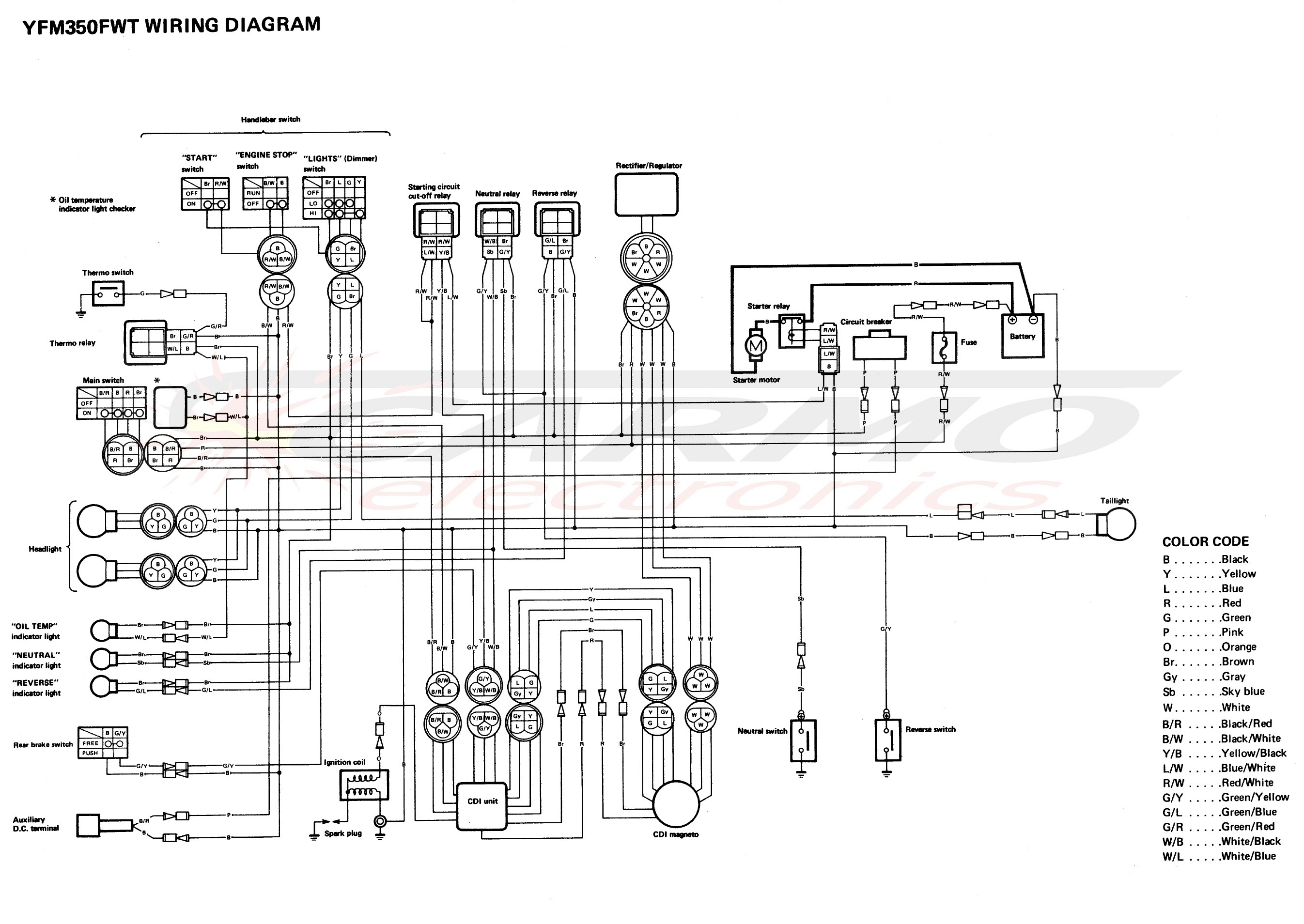 Yamaha Big Bear 350 4x4 Wiring Diagram - Wiring Diagram ...